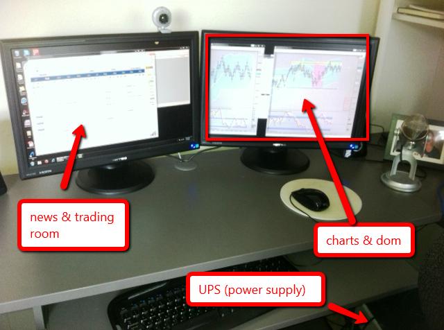 Forex trading pc setup