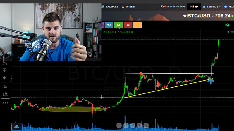 How I Nailed The Biggest Bitcoin Trade Of 2016 - Chris Dunn - Building Wealth and ...