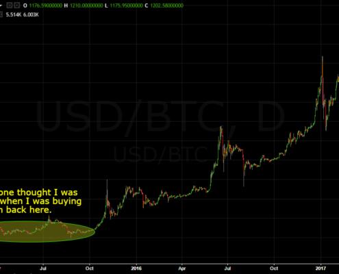 bitcoin trade buy Costa-Rica